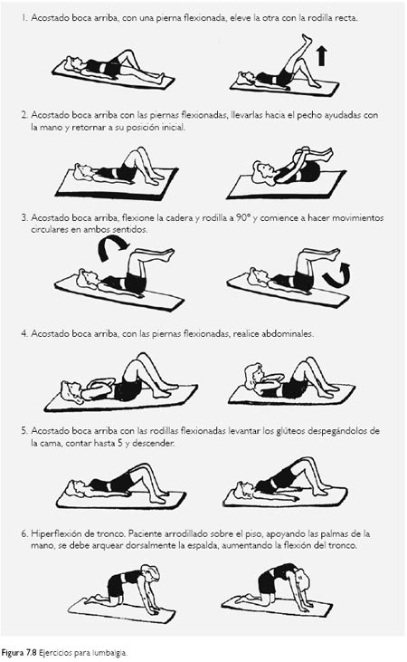 El tratamiento por el masaje de la hernia intervertebral
